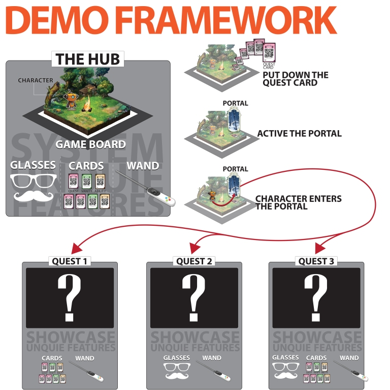 Pitch Demo Infographic